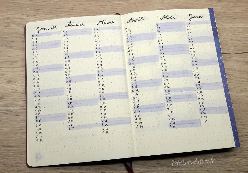 photo du setup 2020 de mon bullet journal : mon calendrier annuel, mois janvier à juin 2020