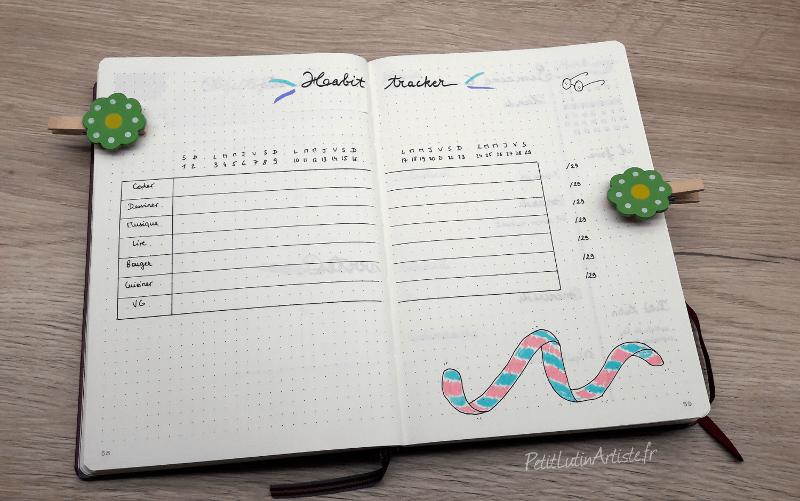 double page : habit tracker