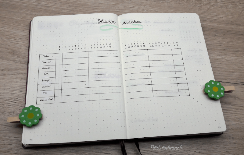 bullet journal, double page de habit tracker
