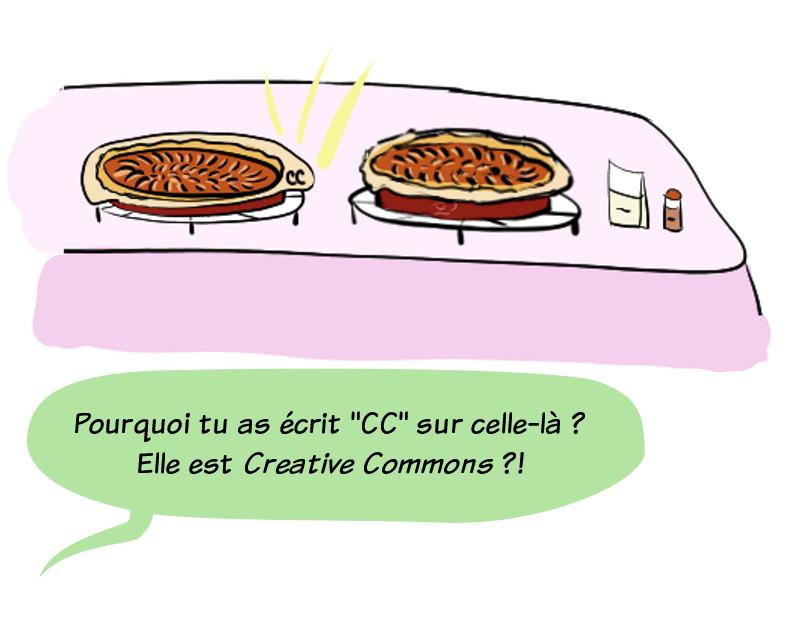 Petit Lutin lui demande :'Pourquoi tu as écrit CC sur le papier cuisson de celle-là ? Elle est Creative Commons ?!'