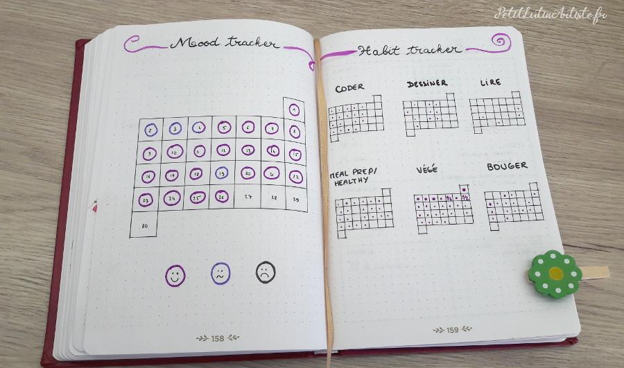 Belette Journal, mon bullet journal de septembre 2019, mood tracker et habit tracker